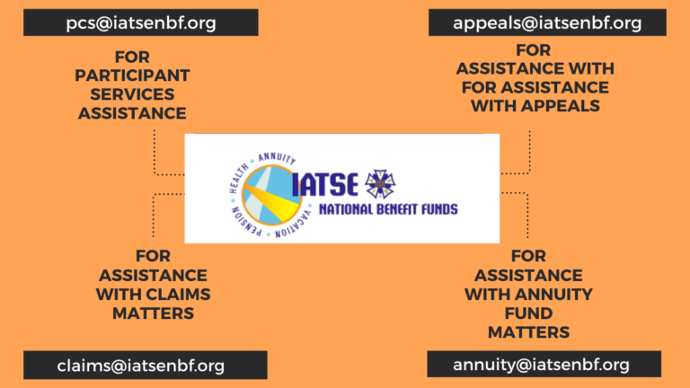 Contact information for the IATSE National benefit Fund